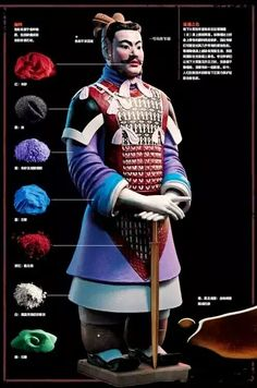 Original colours of the Terracotta Warrior!