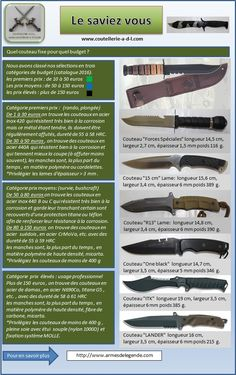 Quel couteau pour quel budget
