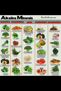 Keep the body as alkaline as possible because cancer can't survive in an alkaline environment.