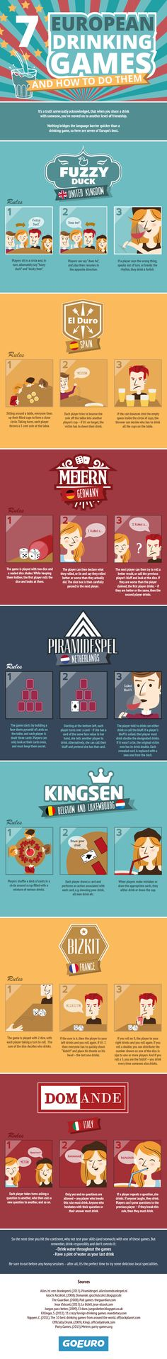 7 European Drinking Games and How to Play Them #infographic #Drinks #Games