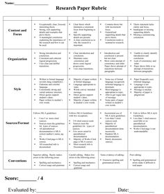 Poster Rubric General Rubrics School And Social Studies