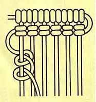 How to macrame basic knots. Step-by-step macrame instructions. Macrame Jewelry, Macrame Bracelets, Macrame Bag, Macrame Square Knot, Art Macramé, Macrame Curtain, Micro Macramé, Macrame Design, Macrame Projects