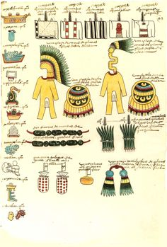 Codex Mendoza - military uniforms