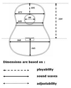 Dimensions of a guitar