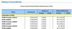 """Com o atual patamar da taxa básica de juros na casa dos 12,25%, o maior dos últimos 4 anos, não resta dúvidas: os investimentos em renda fixa mais conservadores, ou seja, aqueles que seguem a SELIC/CDI, têm ganhado cada vez mais a preferência do investidor brasileiro, uma vez que seus """"concorrentes"""" têm apresentado desempenho pífio …"""