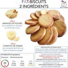 Diet Recipes, Vegan Recipes, Dessert Recipes, Desserts, French Diet, Batch Cooking, Foods With Gluten, Biscuit Recipe, Cookies Et Biscuits