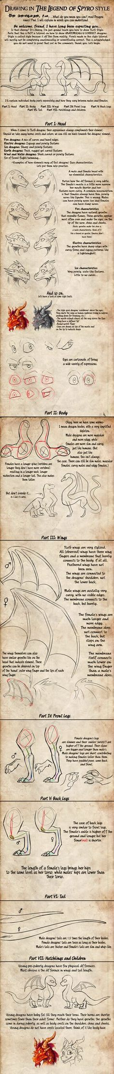 How to draw a dragon.