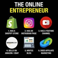 The online entrepreneur : digital marketing - Electric Promotion Described New Business Ideas, Business Money, Business Planning, Business Tips, Online Business, E Commerce Business, Business Marketing, Internet Marketing, Online Marketing