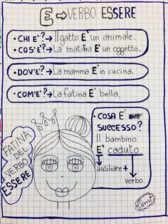 Anna lalla's media content and analytics Dinosaur Songs For Kids, Kids Songs, Italian Grammar, Italian Language, Board Game Template, Thanksgiving Writing, Italian Lessons, Force And Motion, Emotional Regulation
