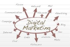 Digital Marketing Map Out
