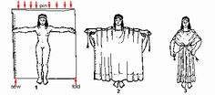 Chiton... this site has all the instructions. However, I would add a little extra legnth so that I could cut the top part into strips to that you can tie the top intead of sewing it like they suggest...