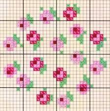 Resultado de imagen para imagenes de frutas para punto de cruz