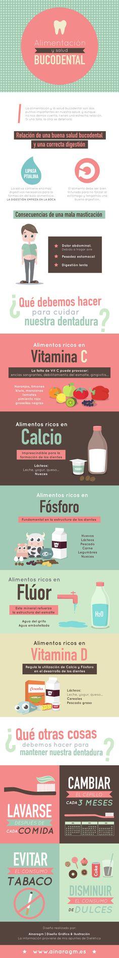 Infografía sobre la alimentación y la salud bucodental