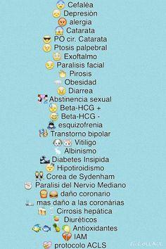 Medicina mnemotecnias: Diccionario WhatsApp para médicos