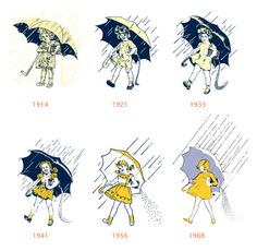 Morton Salt Girl through the ages...growing up in Fremont CA...salt was part of our environment