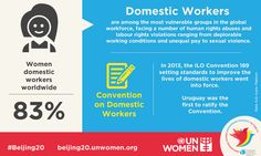 Labor Rights, Domestic Worker, Social Media Content, Human Rights, Beijing, Vulnerability, Women Empowerment, Messages, Life