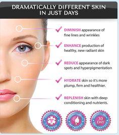 Neutratone | Rejuvenating anti-aging skincare
