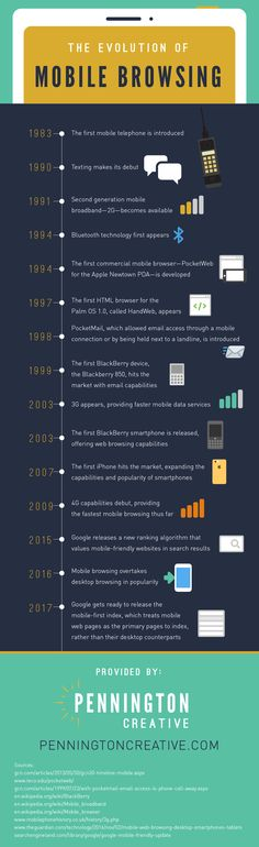The Evolution of Mobile Browsing - #infographic