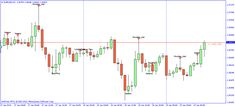 Candlestick Patterns Indicator for MT4 - http://forexmt4ea.com/candlestick-patterns-indicator-mt4/