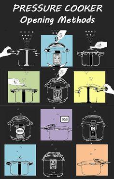 Pressure Cooker Pressure Release methods EXPLAINED