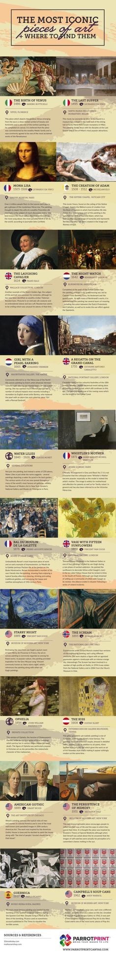 The Most Iconic Pieces of Art And Where To Find Them #Infographic #Art #Painting #paintinginfographics