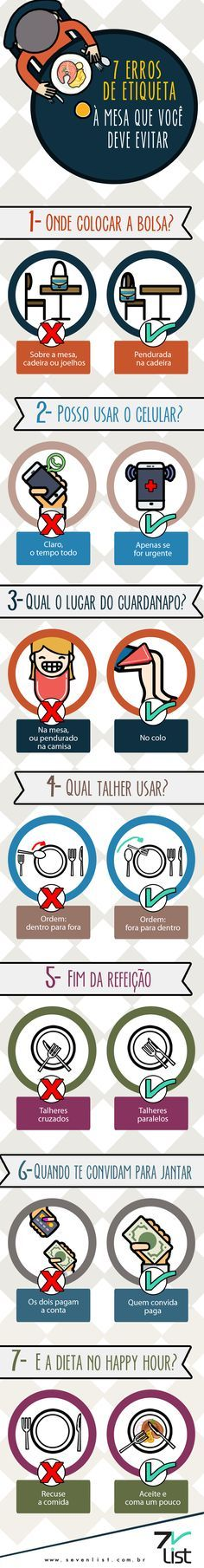 #SevenList #Infográfico #Infographic #Desenho #Illustration #Ilustração… Personal Organizer, Etiquette And Manners, Planner Organization, Good To Know, Cooking Tips, Helpful Hints, Life Hacks, Table Manners, Flylady