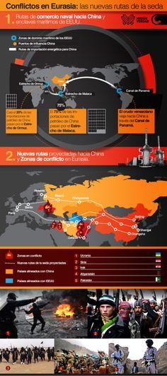 Infografías sobre las Nuevas rutas de la seda: En la primera cruzamos las rutas de importación energética actuales de China con los enclaves militares de Estados Unidos en puntos claves del trayecto. En la segunda estudiamos las nuevas rutas proyectadas por China y a la par que los conflictos promovimos por Estados Unidos en la región. La última infografía muestra los proyectos de gasoducto de Rusia hacia Europa.
