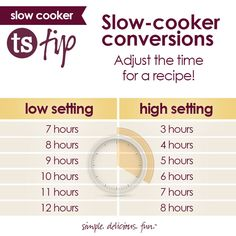 Slow-Cooker Tip: Slow-cooker conversions, adjust the time for a recipe!