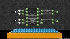 MIT Scientists Achieve Molecular Data Storage Breakthrough