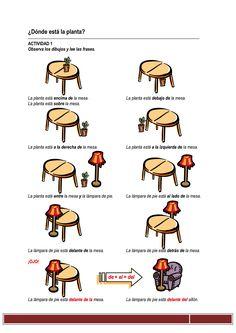 Spanish adverbs of location (adverbios de lugar en español)