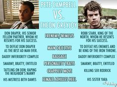 """Face-Off: """"Mad Men""""'s Pete Campbell & """"Game Of Thrones""""' Theon Greyjoy Are Kind Of The Same Person"""