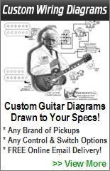 1000 images about guitar wiring on pinterest guitar. Black Bedroom Furniture Sets. Home Design Ideas