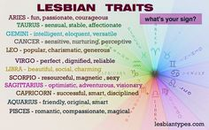 9 Lesbian Zodiac Compatibility Tests Plus Signs to