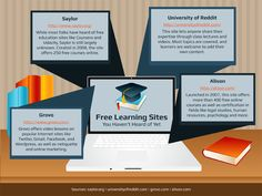 Here we highlight just a few of these under-the-radar free learning sites, with something for every type of learner.