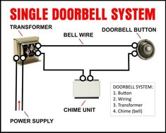 How to Check a Doorbell Transformer - Doorbell Does Not ...
