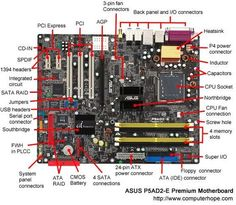 Computer Motherboard... I asume if you are looking at this you have a pretty good handle on most things hardware ... This is for the newbies we were all one once