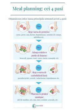 ce sa mananci ca sa slabesti Health And Fitness Articles, Health And Nutrition, Health Fitness, Bariatric Recipes, Healthy Diet Recipes, Helathy Food, Menu Dieta, Eat Smart, Health Eating