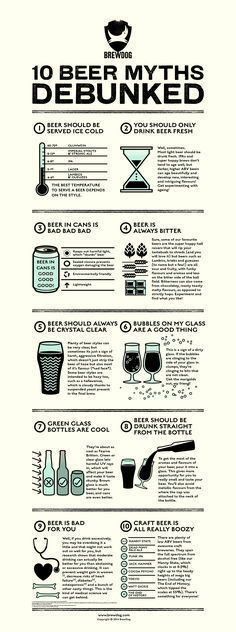 10 Beer Myths infographic for BrewDog by United Creatives.