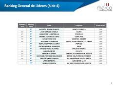 Andres Jaramillo Lopez en el ranking de líderes Merco 2014.  Andres Jaramillo Lopez, Presidente de Conalvías, está entre los primeros 100 líderes de Colombia, ocupando el puesto 89, según el Ranking general de líderes con mayor reputación Merco 2014.