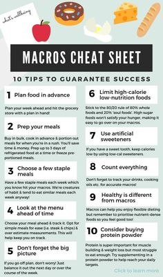 Want a flexible dieting approach for healthy weight loss? Check out our counting macros for beginners guide! We explain what macros are, how to count macros, macro calculators and our top counting macros tips. Weight Loss Meals, Weight Loss Diet Plan, Losing Weight Tips, Fast Weight Loss, Weight Loss Program, Healthy Weight Loss, Weight Loss Tips, How To Lose Weight Fast, Weight Gain