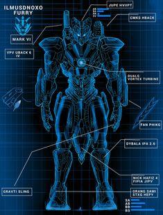 Futuristic Helmet, Futuristic Cars, Pacific Rim Jaeger, Mythological Monsters, All Godzilla Monsters, Hasbro Transformers, Weapon Concept Art, War Machine, Gundam