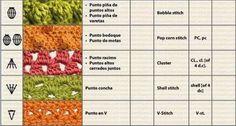lo spazio di lilla: Simboli crochet in spagnolo