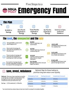 5 Steps To An Emergency Fund Ways To Save Money, Money Saving Tips, Money Tips, Money Hacks, Planning Budget, Budgeting Finances, Financial Tips, Investing Money, Money Management