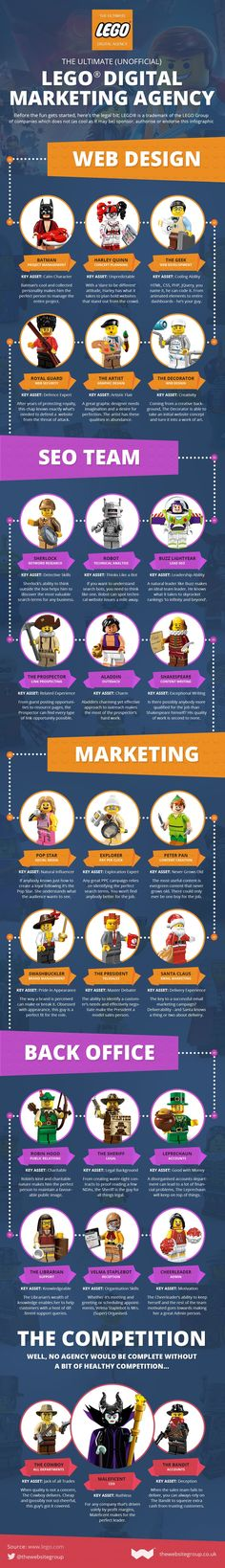 The Ultimate Lego Digital Marketing Agency - Infographic