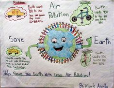 prevention of air pollution poster Slogans On Pollution, Water Pollution Poster, Mother Earth Drawing, Air Pollution Project, Earth Day Slogans, General Knowledge For Kids, Earth Day Posters, Earth Day Activities, Poster Drawing