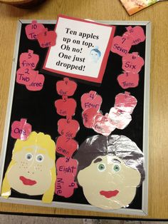 Apples study activity