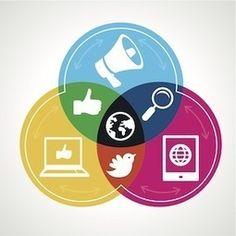 "10 Teacher Tools to ""Techify"" Your Classroom Mobile Marketing, Inbound Marketing, Internet Marketing, Online Marketing, Social Media Marketing, Digital Marketing, Technology Tools, Educational Technology, Digital Technology"