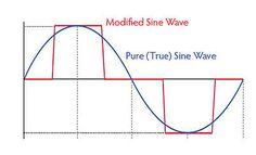 Fact sheet: Pure sine wave VS modified sine wave