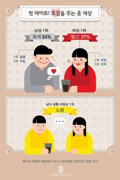 첫 데이트! 호감을 주는 옷 색상에 관한 인포그래픽