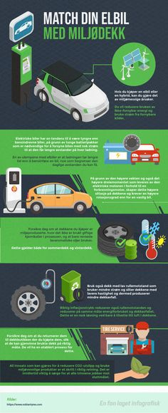 Winter Tyres, Electric Car, Matcha, How To Apply, Electric, Environment, Summer